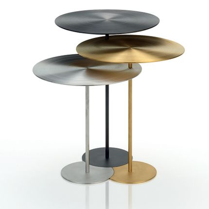 Tables - VIBE table - RILUC