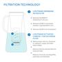Carafes - Water Filter Jug 1.7 L, White - LIFESTRAW®