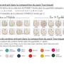 Objets personnalisables - Pack Tourniquet - Tourniquet Double - LE BIJOU DE MIMI