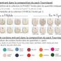 Objets personnalisables - Pack Tourniquet - Tourniquet Standard - LE BIJOU DE MIMI